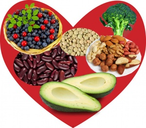 Healthy Heart Diet Tips